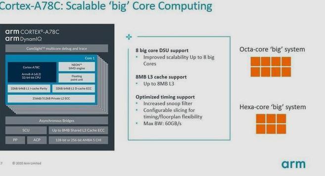 Cortex-A78C处理器怎么样?